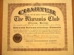 Charterbrevet copy